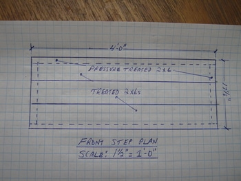 Front Step Plan