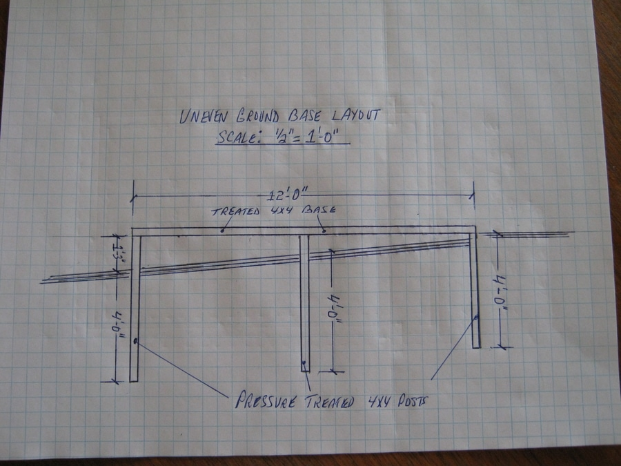 How to Level a Shed on Uneven Ground