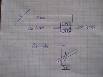 Building Storage Under a Deck