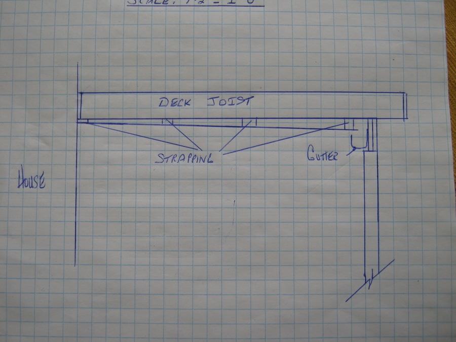 Building a Storage Shed Under Deck